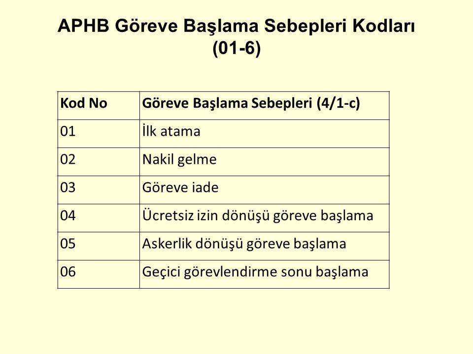 APHB Göreve Başlama Sebepleri Kodları (01-6)