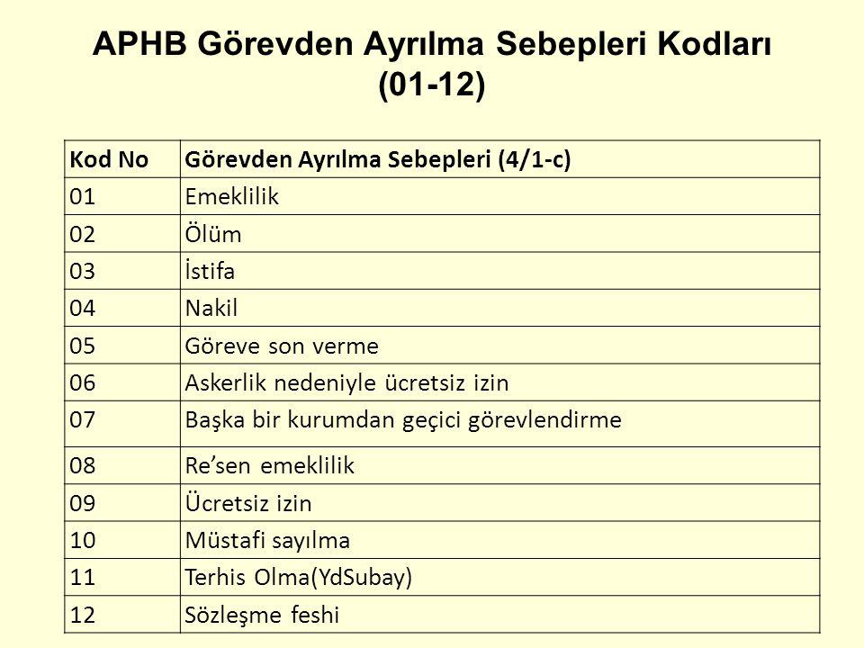 APHB Görevden Ayrılma Sebepleri Kodları (01-12)