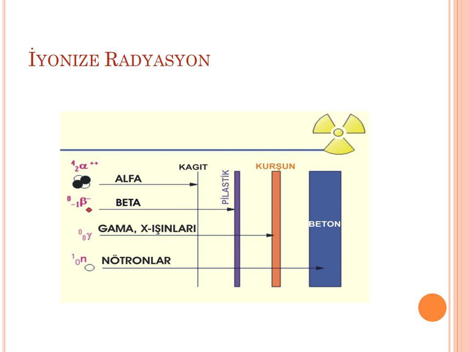 İyonize Radyasyon