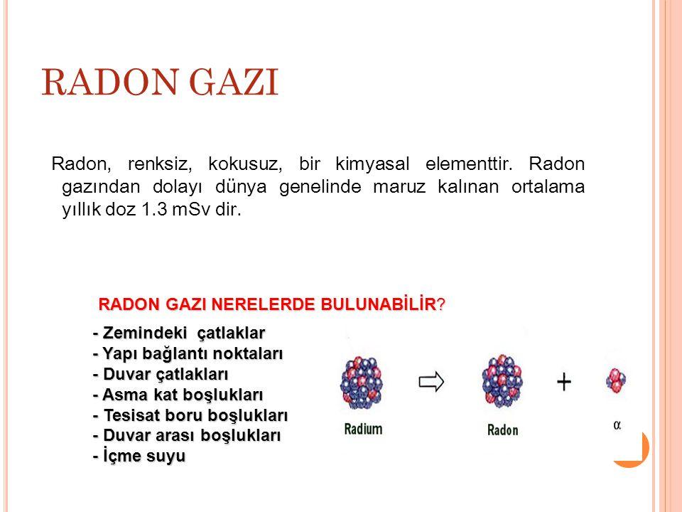RADON GAZI Radon, renksiz, kokusuz, bir kimyasal elementtir. Radon gazından dolayı dünya genelinde maruz kalınan ortalama yıllık doz 1.3 mSv dir.