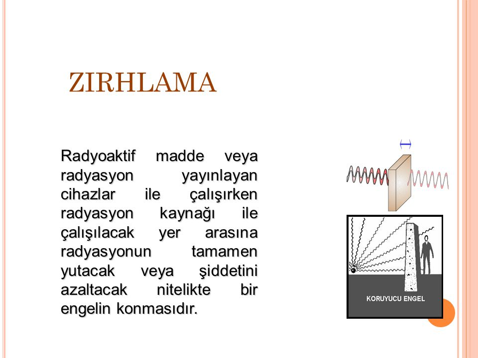 ZIRHLAMA