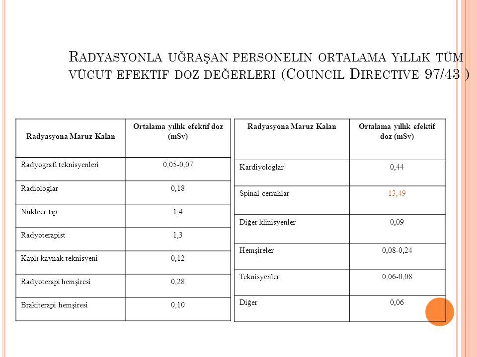 Radyasyonla uğraşan personelin ortalama yıllık tüm vücut efektif doz değerleri (Council Directive 97/43 )