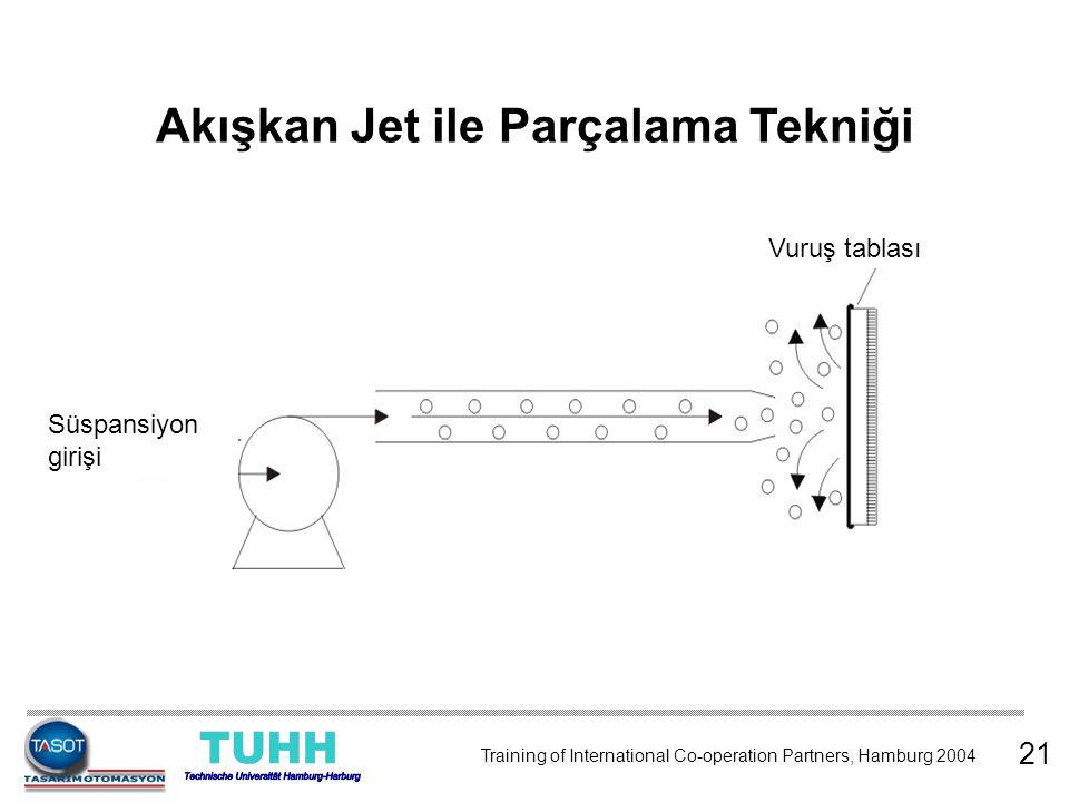 Akışkan Jet ile Parçalama Tekniği