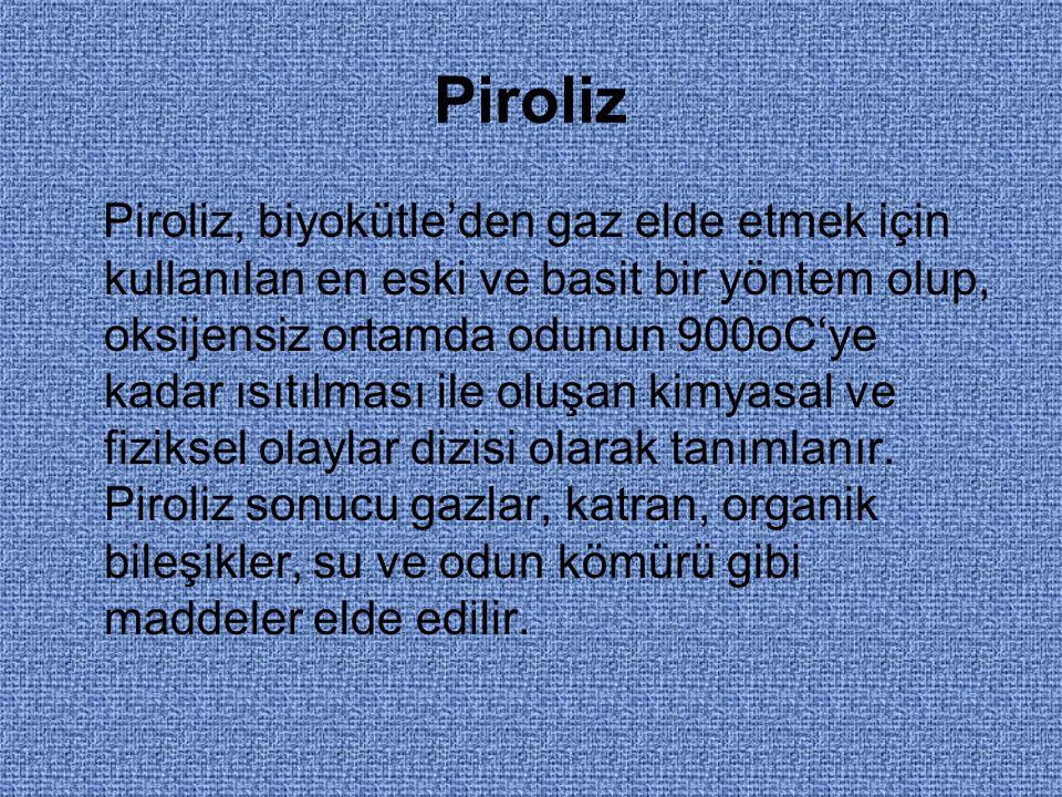 Piroliz