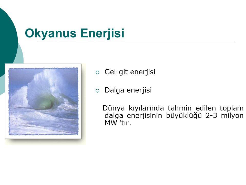 Okyanus Enerjisi Gel-git enerjisi Dalga enerjisi
