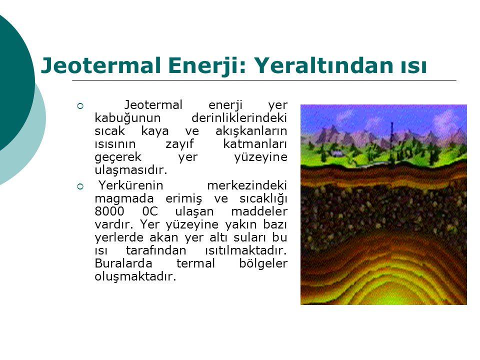 Jeotermal Enerji: Yeraltından ısı