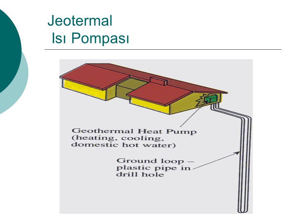 Jeotermal Isı Pompası