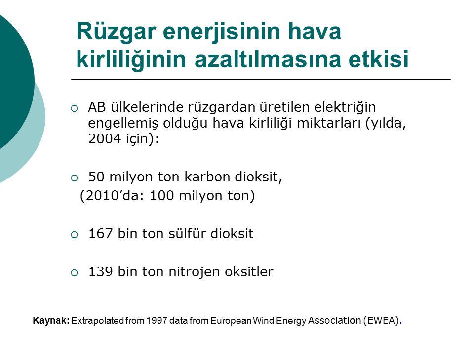 Rüzgar enerjisinin hava kirliliğinin azaltılmasına etkisi