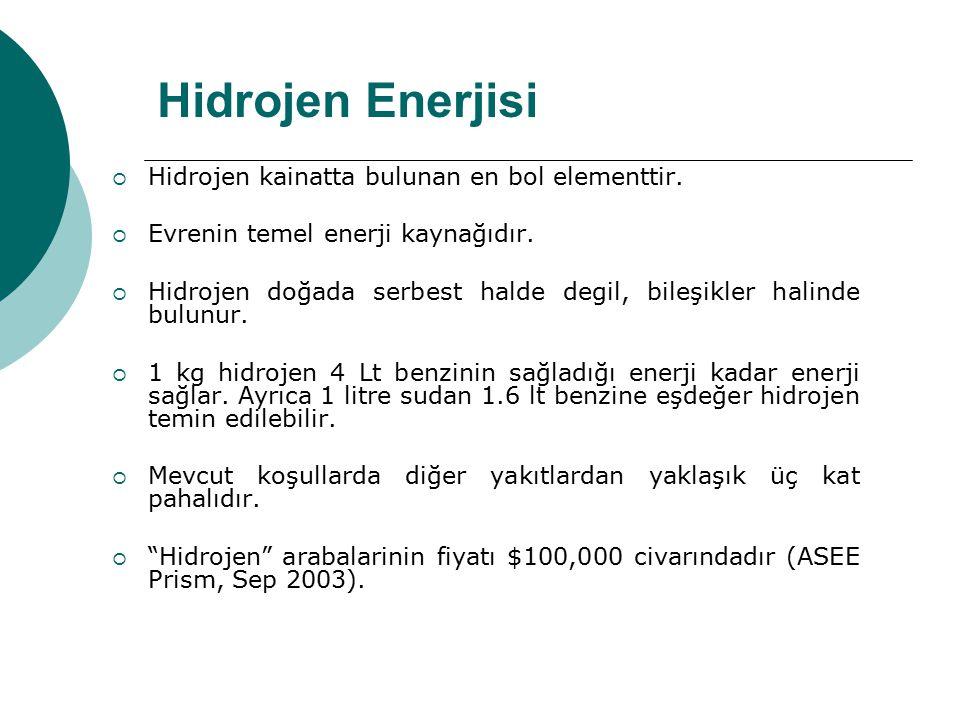 Hidrojen Enerjisi Hidrojen kainatta bulunan en bol elementtir.