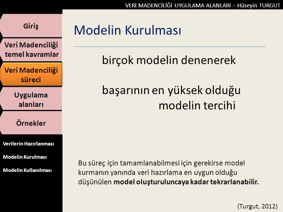 Modelin Kurulması birçok modelin denenerek başarının en yüksek olduğu