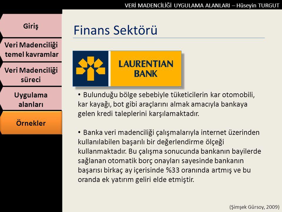 Finans Sektörü Giriş Veri Madenciliği temel kavramlar süreci