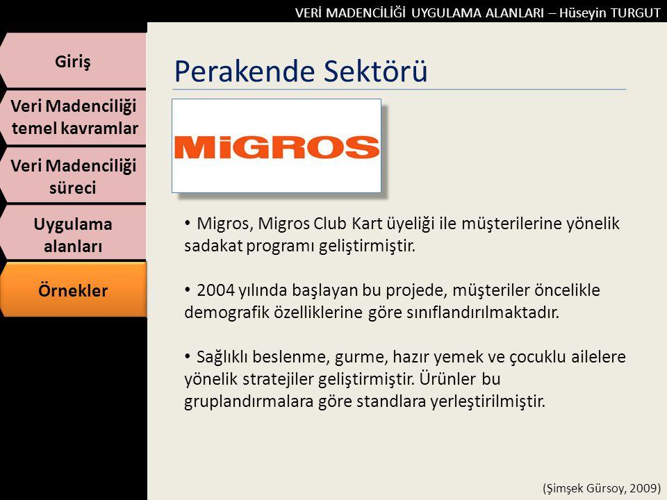 Perakende Sektörü Giriş Veri Madenciliği temel kavramlar süreci