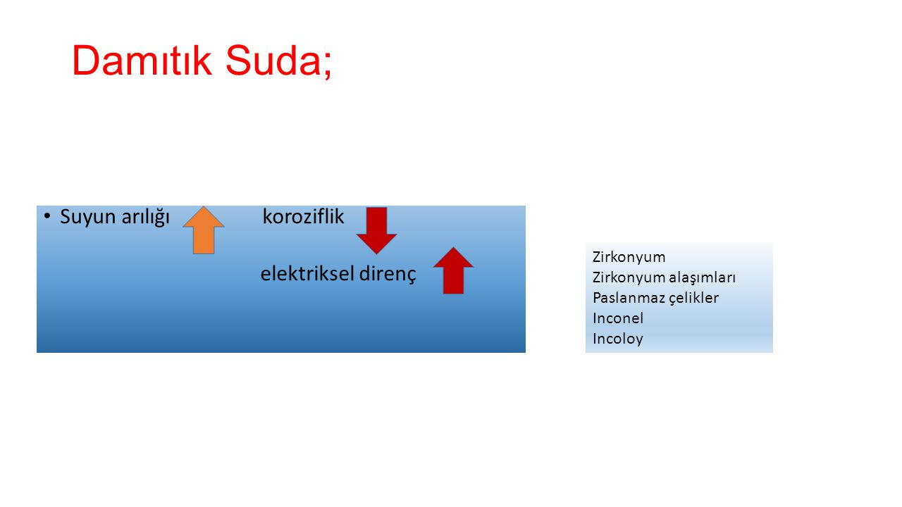 Damıtık Suda; Suyun arılığı koroziflik elektriksel direnç Zirkonyum
