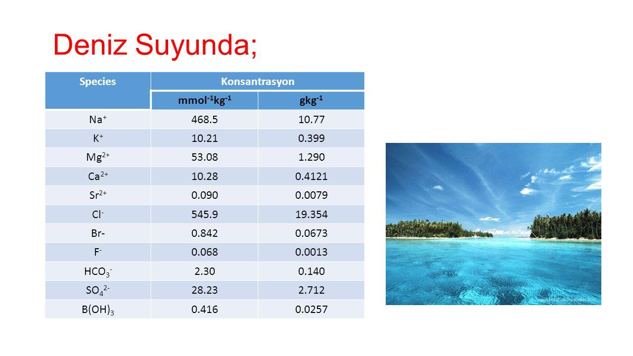 Deniz Suyunda; Species Konsantrasyon mmol-1kg-1 gkg-1 Na+ 468.5 10.77