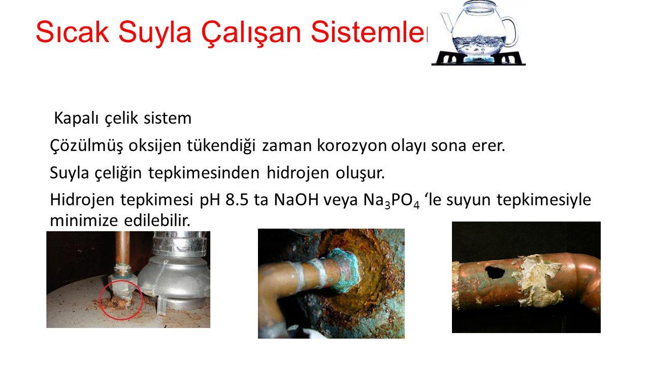 Sıcak Suyla Çalışan Sistemlerde;