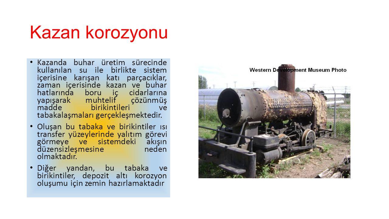 Kazan korozyonu