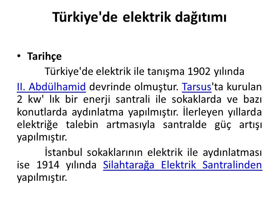 Türkiye de elektrik dağıtımı