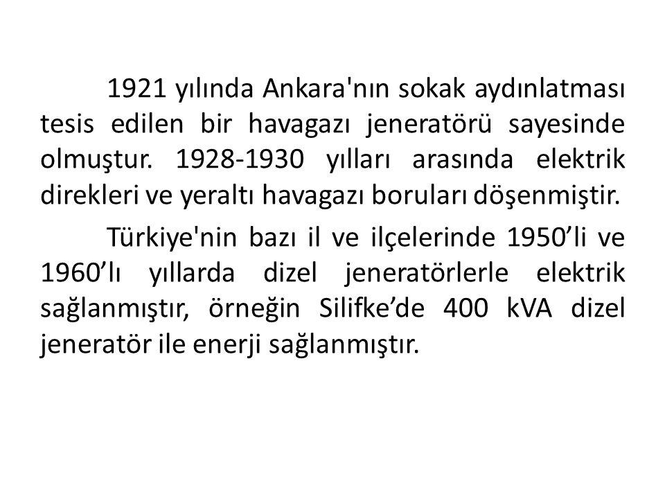 1921 yılında Ankara nın sokak aydınlatması tesis edilen bir havagazı jeneratörü sayesinde olmuştur. 1928-1930 yılları arasında elektrik direkleri ve yeraltı havagazı boruları döşenmiştir.