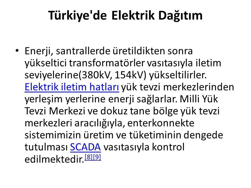 Türkiye de Elektrik Dağıtım