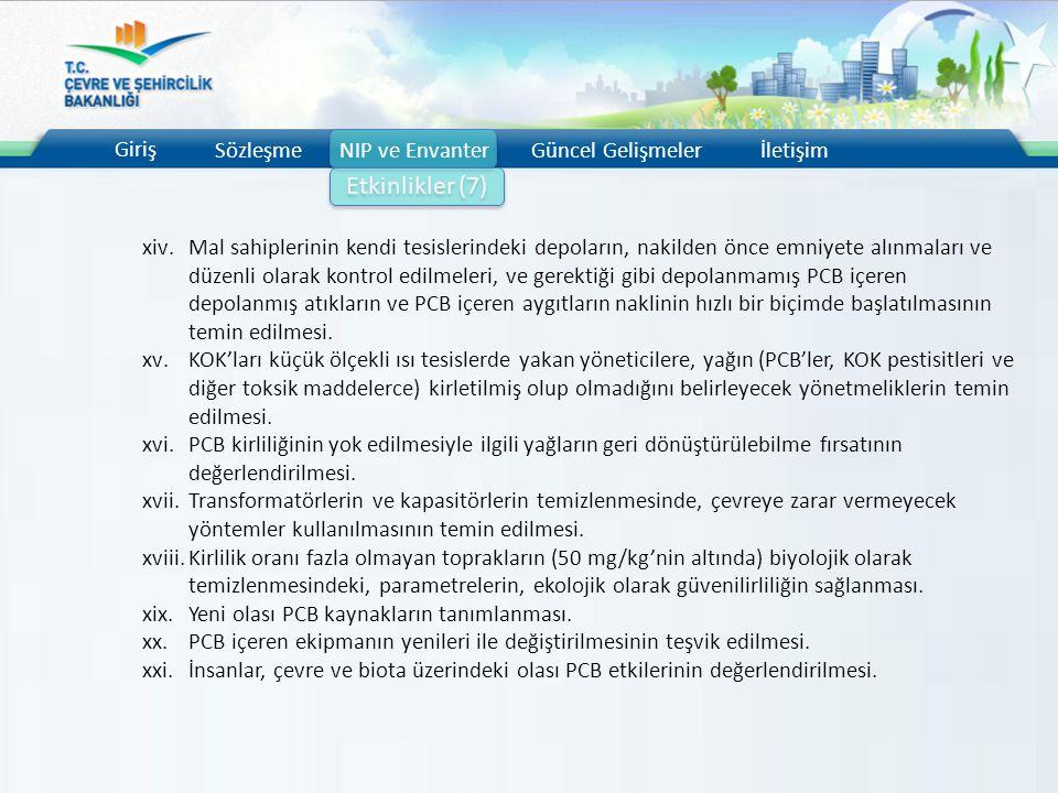 Etkinlikler (7) Giriş Sözleşme NIP ve Envanter Güncel Gelişmeler