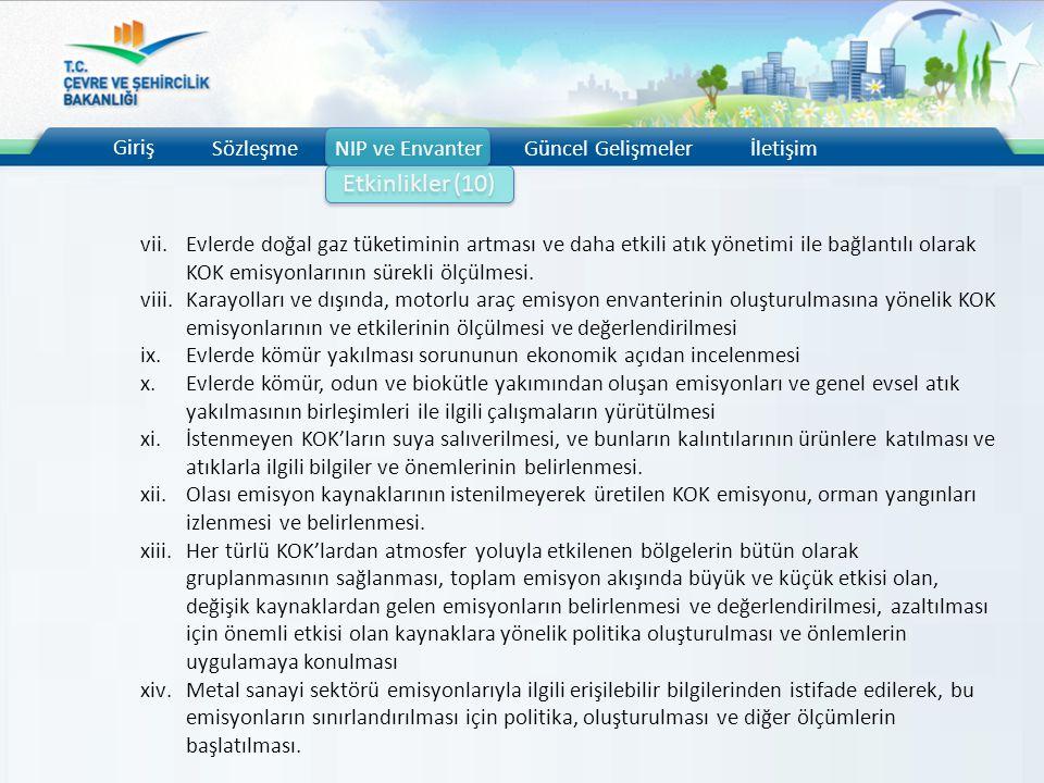 Etkinlikler (10) Giriş Sözleşme NIP ve Envanter Güncel Gelişmeler