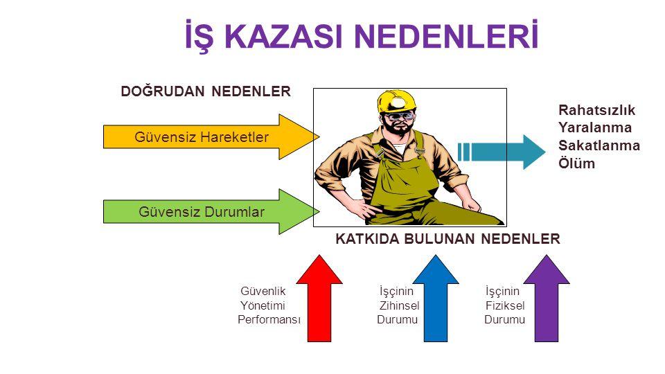 KATKIDA BULUNAN NEDENLER
