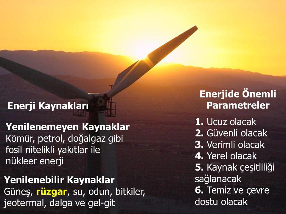 Enerjide Önemli Parametreler