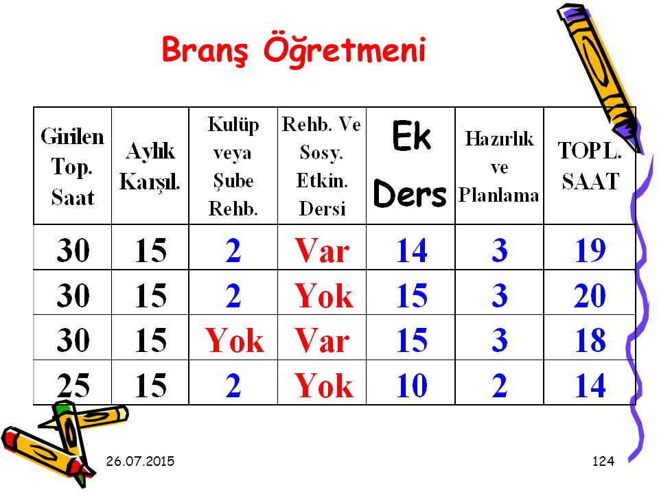 Branş Öğretmeni 18.04.2017