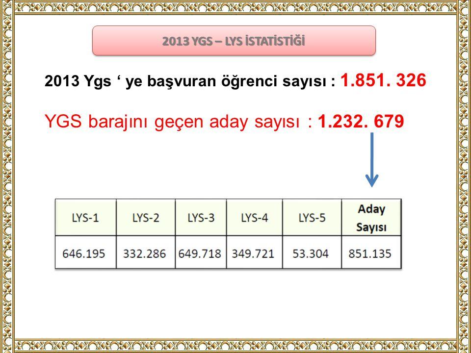 YGS barajını geçen aday sayısı : 1.232. 679