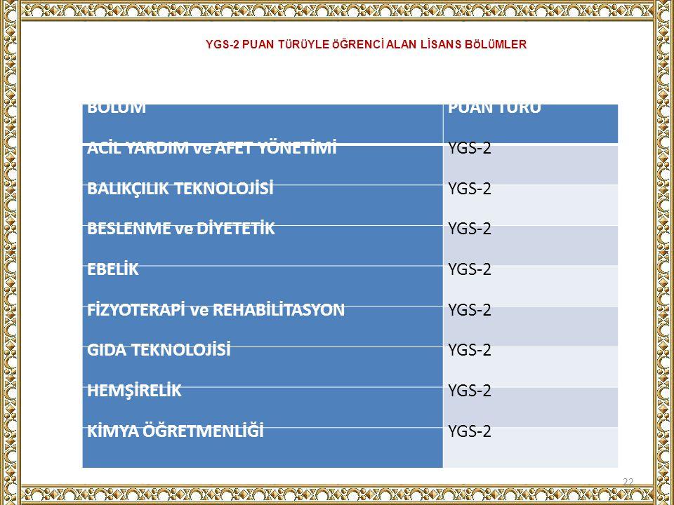 ACİL YARDIM ve AFET YÖNETİMİ YGS-2 BALIKÇILIK TEKNOLOJİSİ
