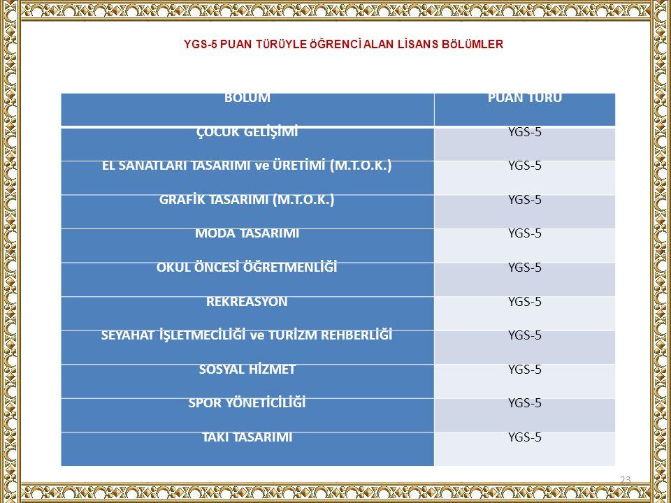EL SANATLARI TASARIMI ve ÜRETİMİ (M.T.O.K.) GRAFİK TASARIMI (M.T.O.K.)