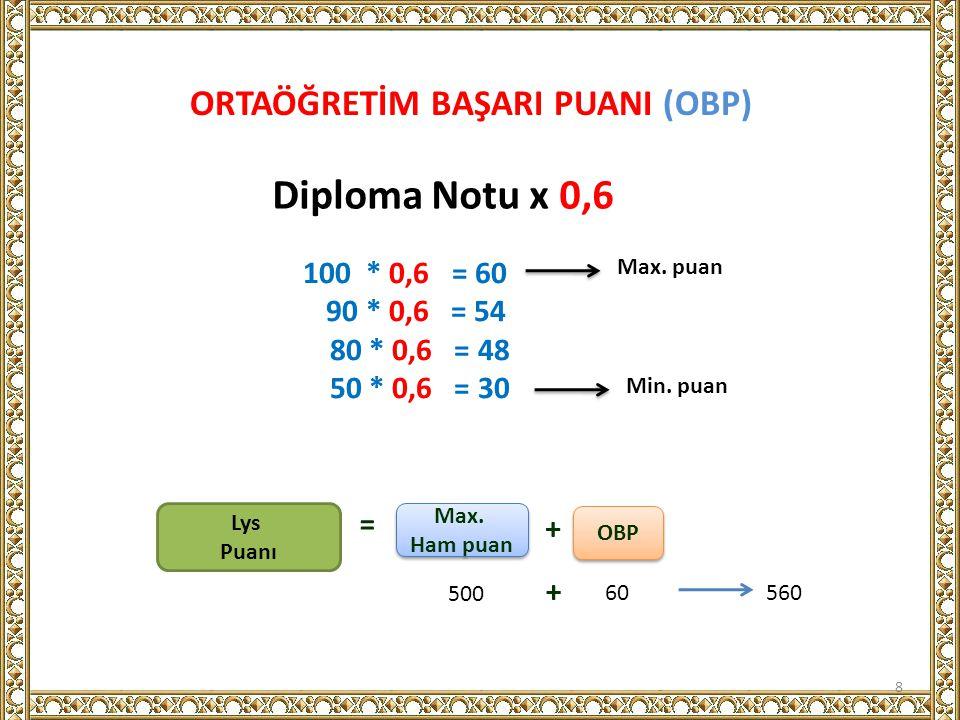 Diploma Notu x 0,6 ORTAÖĞRETİM BAŞARI PUANI (OBP) * 0,6 = 60
