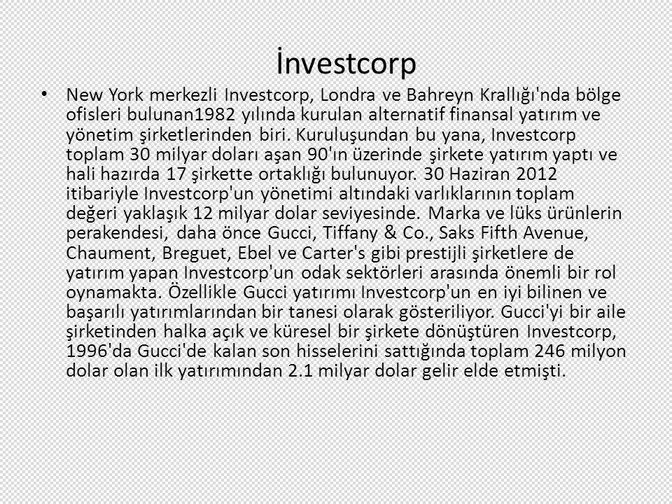 İnvestcorp