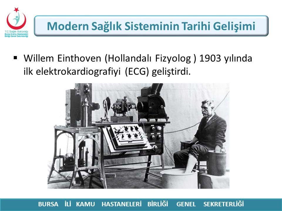 Modern Sağlık Sisteminin Tarihi Gelişimi
