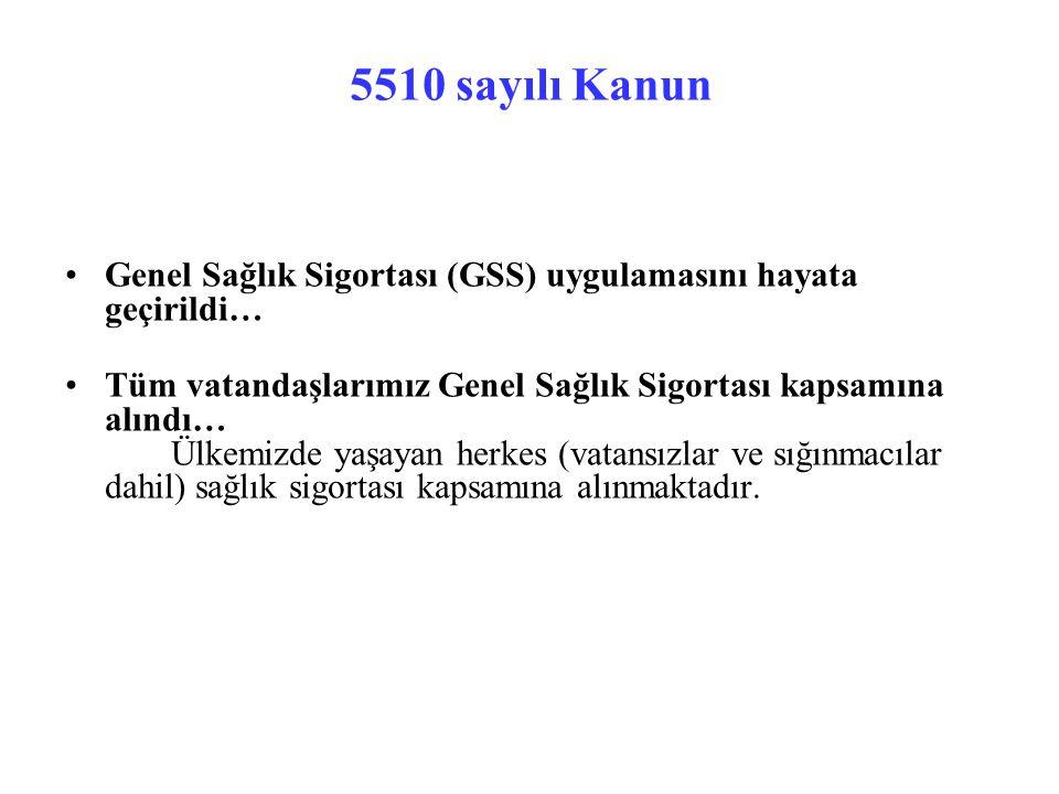 5510 sayılı Kanun Genel Sağlık Sigortası (GSS) uygulamasını hayata geçirildi…