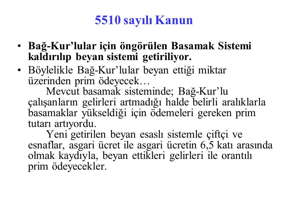 5510 sayılı Kanun Bağ-Kur'lular için öngörülen Basamak Sistemi kaldırılıp beyan sistemi getiriliyor.