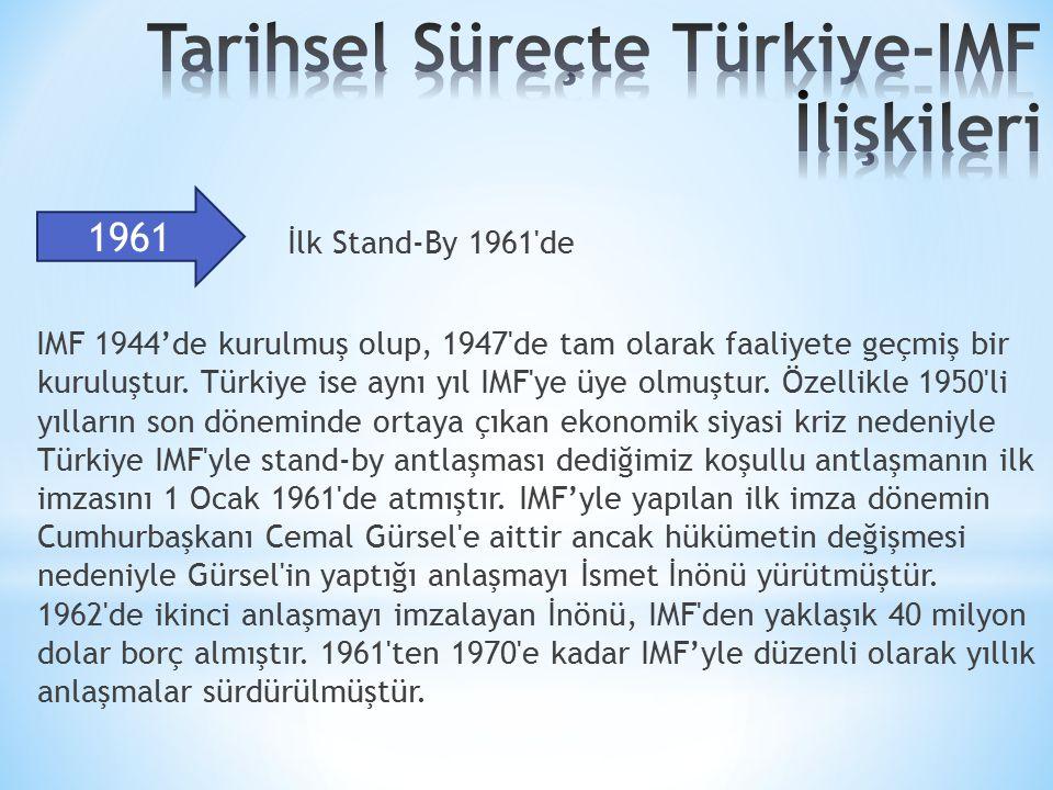 Tarihsel Süreçte Türkiye-IMF İlişkileri