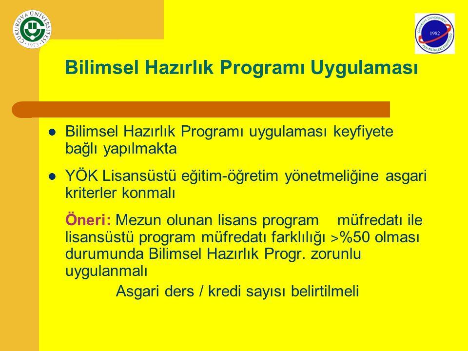 Bilimsel Hazırlık Programı Uygulaması