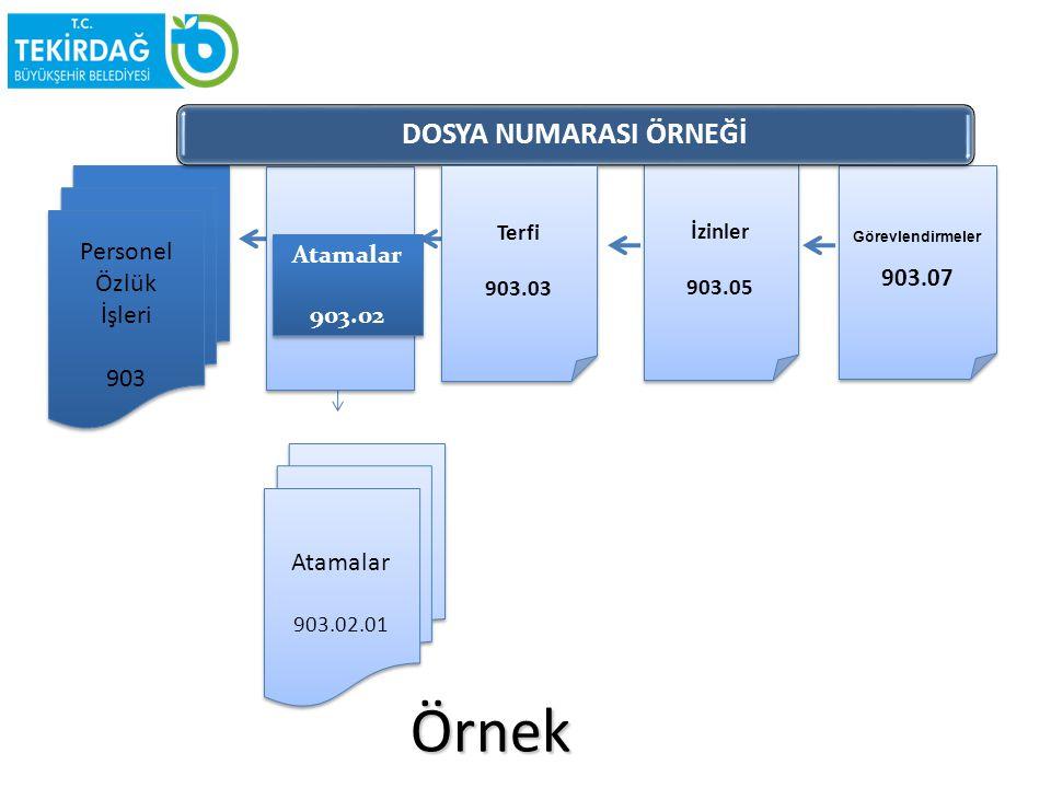 Örnek DOSYA NUMARASI ÖRNEĞİ Personel Özlük İşleri 903 Atamalar 903.07