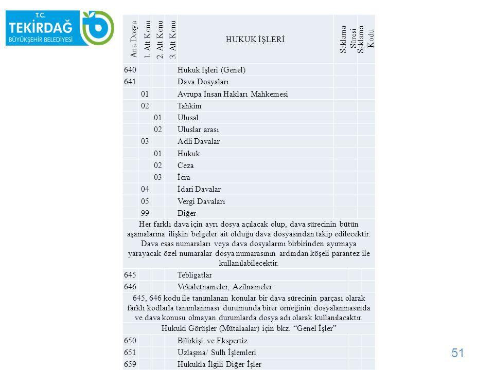 Hukuki Görüşler (Mütalaalar) için bkz. Genel İşler
