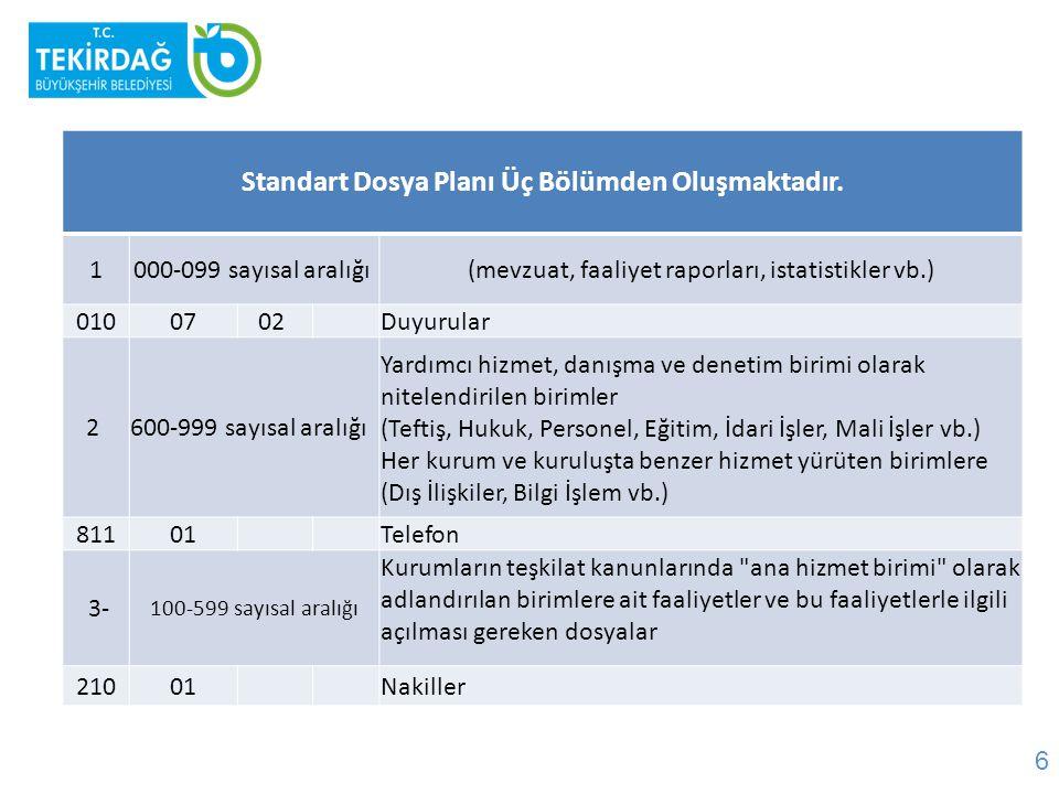 Standart Dosya Planı Üç Bölümden Oluşmaktadır.