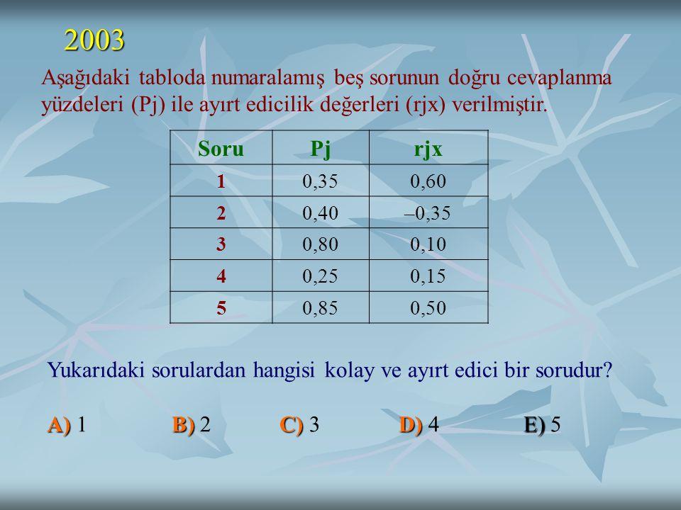 2003 Aşağıdaki tabloda numaralamış beş sorunun doğru cevaplanma yüzdeleri (Pj) ile ayırt edicilik değerleri (rjx) verilmiştir.