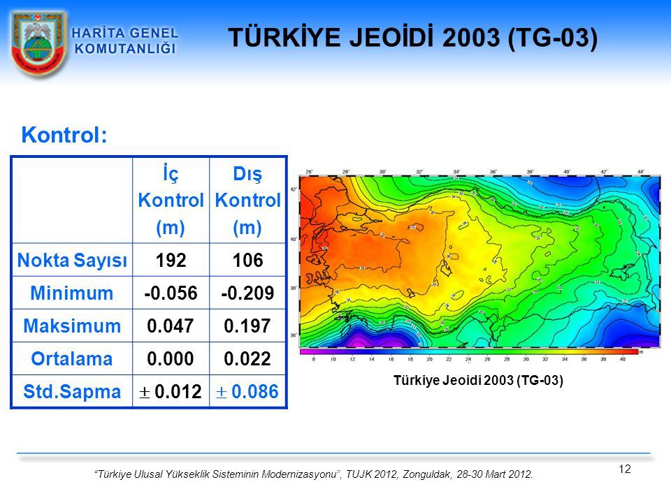 TÜRKİYE JEOİDİ 2003 (TG-03) Kontrol: İç Kontrol (m) Dış Nokta Sayısı
