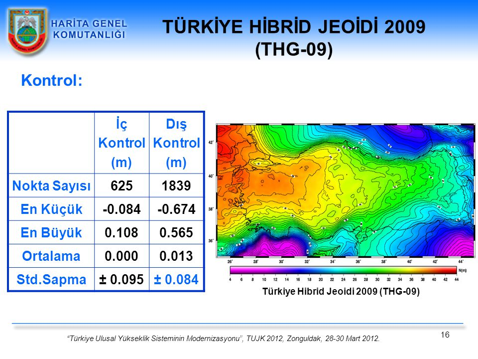 TÜRKİYE HİBRİD JEOİDİ 2009 (THG-09)