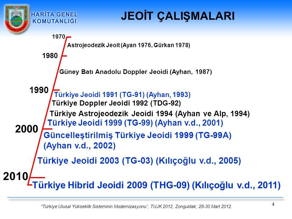 JEOİT ÇALIŞMALARI 1970. Astrojeodezik Jeoit (Ayan 1976, Gürkan 1978) 1980. Güney Batı Anadolu Doppler Jeoidi (Ayhan, 1987)