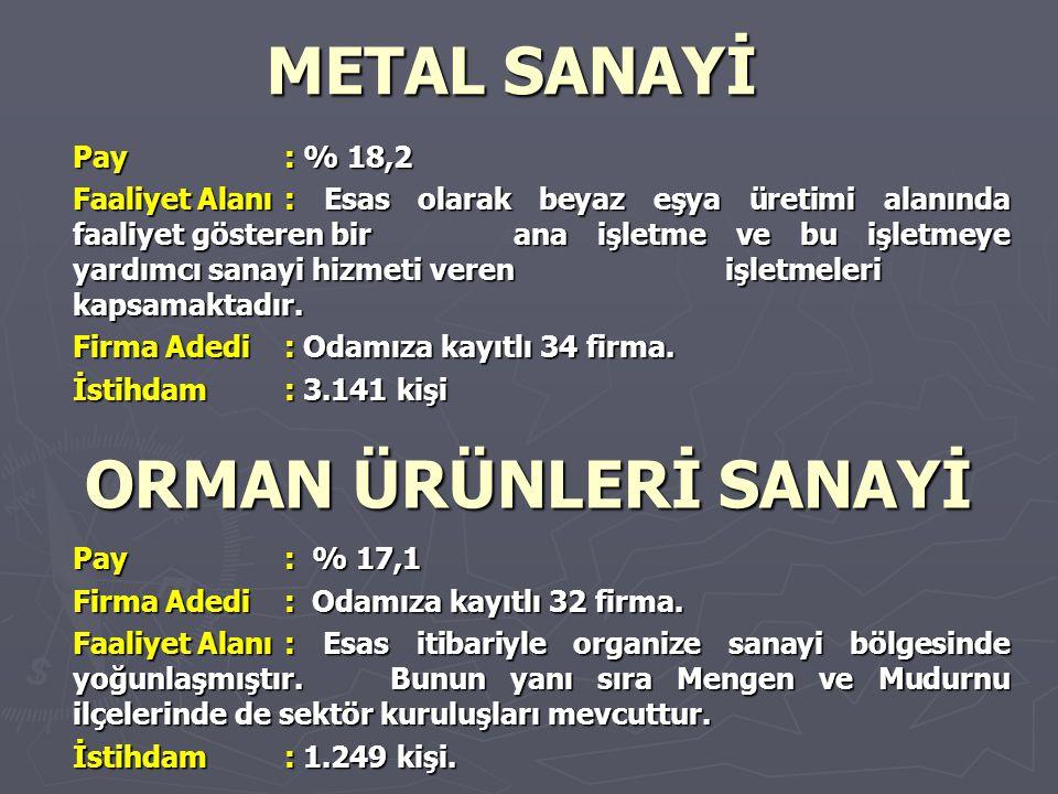 METAL SANAYİ ORMAN ÜRÜNLERİ SANAYİ