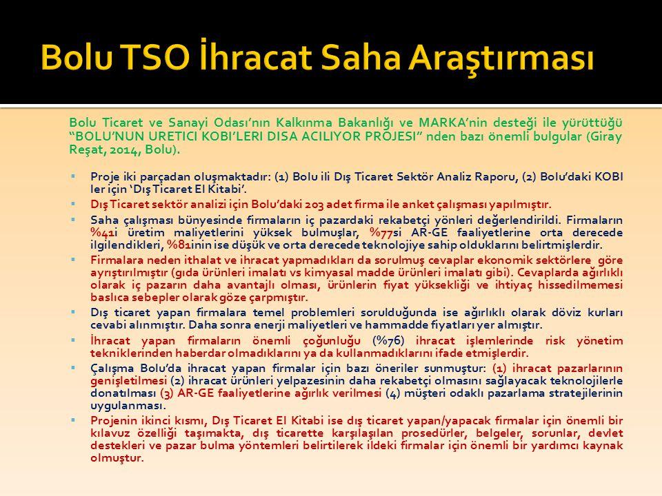Bolu TSO İhracat Saha Araştırması