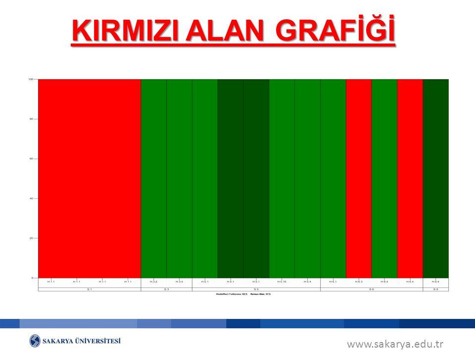 KIRMIZI ALAN GRAFİĞİ