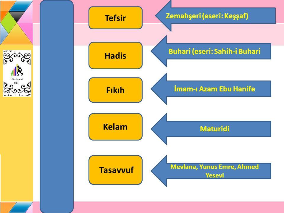 Buhari (eseri: Sahih-i Buhari Mevlana, Yunus Emre, Ahmed Yesevi