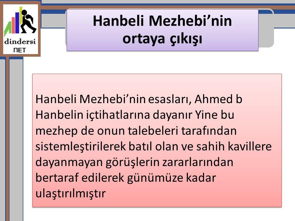 Hanbeli Mezhebi'nin ortaya çıkışı